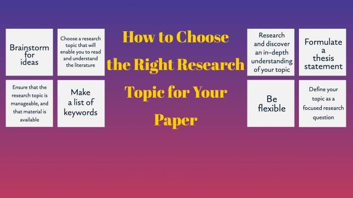 How To Choose The Right Research Topic For Your Paper Scientific Article Stay Motivated Accounting Dissertation Ideas Idea