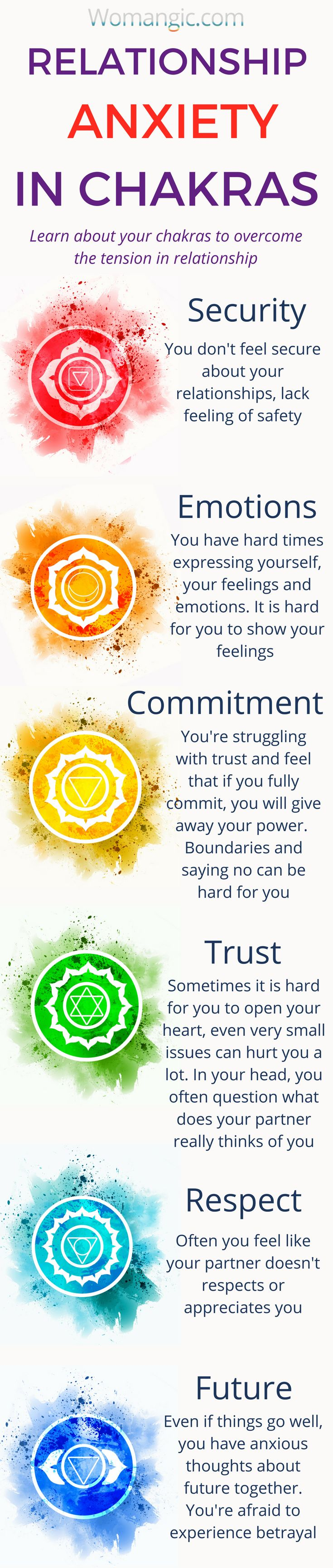 How to improve your Relationship, Chakra, Chakra Balancing, Root, Sacral, Solar Plexus, Heart, Throat, Third Eye, Crown, Chakra meaning, Chakra affirmation, Chakra Mantra, Chakra Energy, Energy, Chakra articles, Chakra Healing, Chakra Cleanse, Chakra Illustration, Chakra Base, Chakra Images, Chakra Signification, Anxiety, Anxiety Relief, Anxiety Help, Anxiety Social, Anxiety Overcoming, Anxiety Attack. Relationship, Relationship Advice, Relationship Problems, Relationship Tips, Couple.