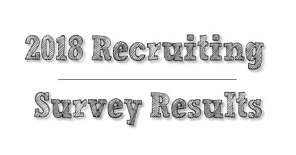 """Name a tool or other software that you plan on trying in 2018 to recruit with or manage your talent?  Sourcing tools were foremost on their minds. Hiretual got the most mentions!""  Thank you, Chris Russel and Recruiting Headlines for the Hiretual mention and the awesome survey results!  http://recruitingheadlines.com/2018-recruiter-survey-results-are-in/?utm_content=buffer67bb0&utm_medium=social&utm_source=pinterest.com&utm_campaign=buffer  #hiretual #recruiting #sourcing #survey"