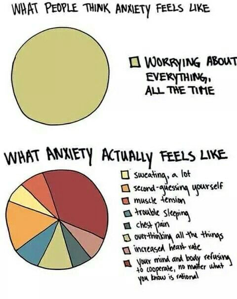 What Anxiety actually feels like