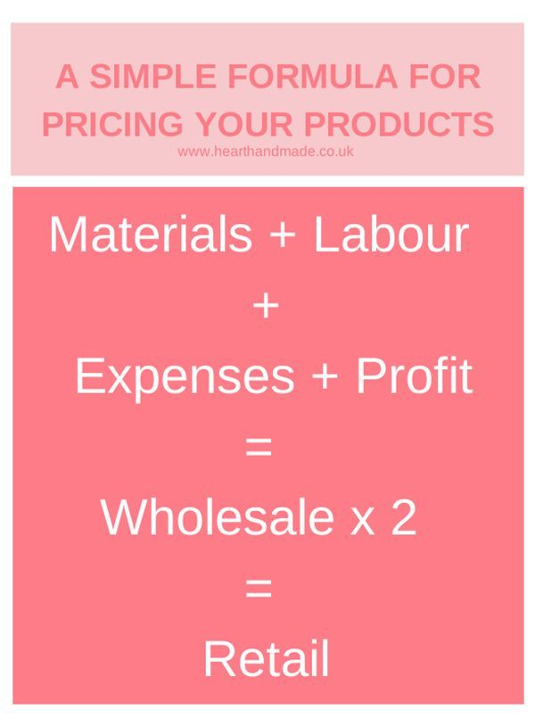 A Simple Formula for Pricing etsy products Top 10 Tips for Starting an Etsy Business http://franchise.avenue.eu.com with <3 from JDzigner www.jdzigner.com