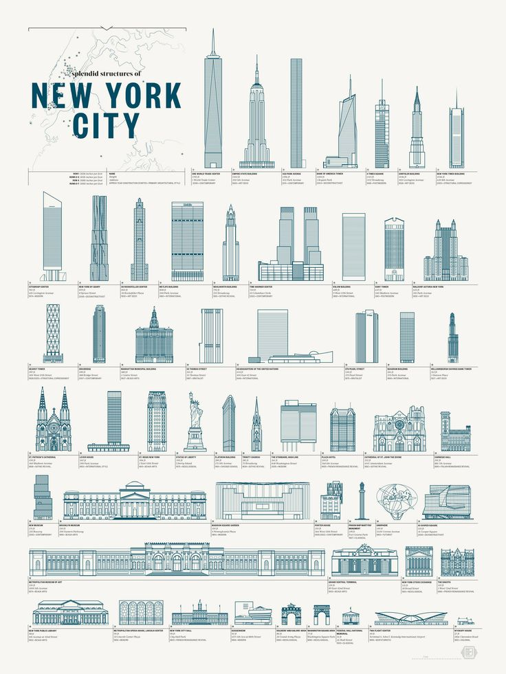 156 best Infografy images on Pinterest Info graphics, Infographic - new tabla periodica actualizada 2017 con nombres