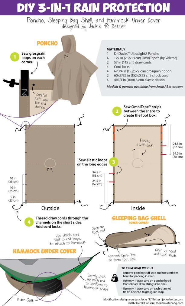 "DIY Jacks ""R"" Better Weather Shield - The Ultimate Hang  Also, interesting site on hammock camping"