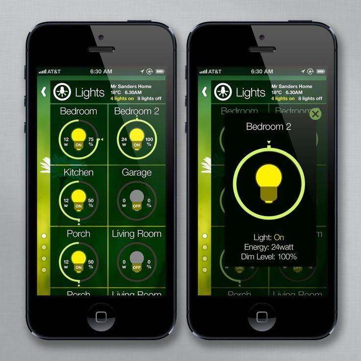 Incontrol Design Contest Design Home Automation App To