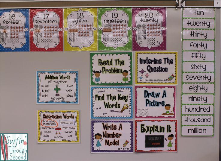 Creating a Math Focus Wall