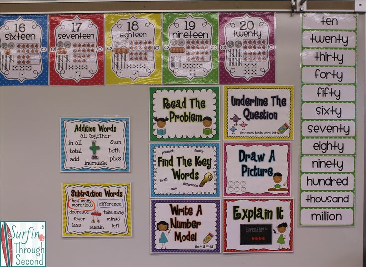 Creating a Math Focus Wall