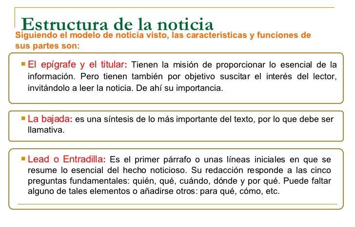 Caracteristicas Y Estructura De La Noticia Noticias