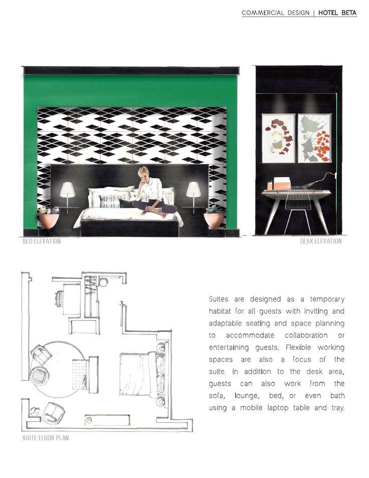20 best images about Interior Design Portfolios on ...