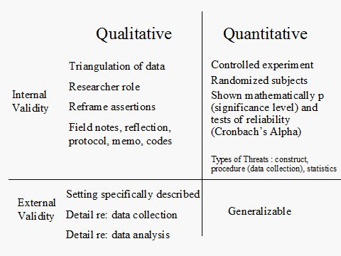 methods of research in doing thesis The methodology is the general research strategy that outlines the way in which research is or procedure for doing things methodology and method are not.