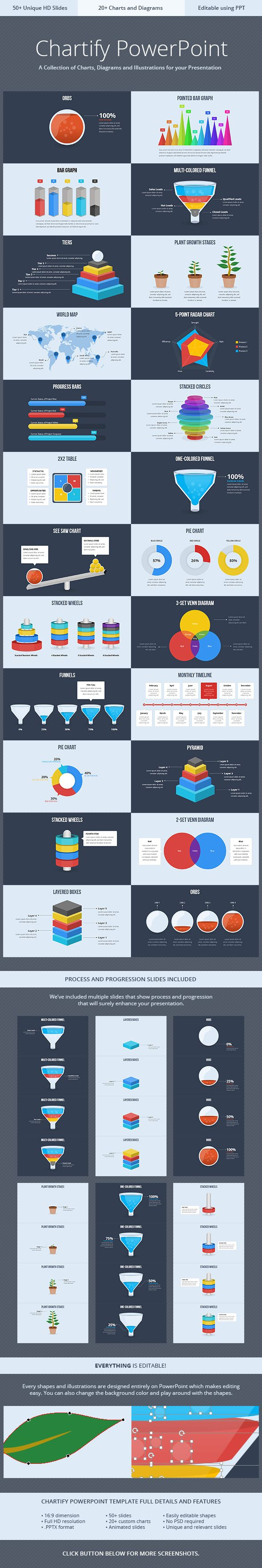 Chartify PowerPoint Template - Presentation Templates