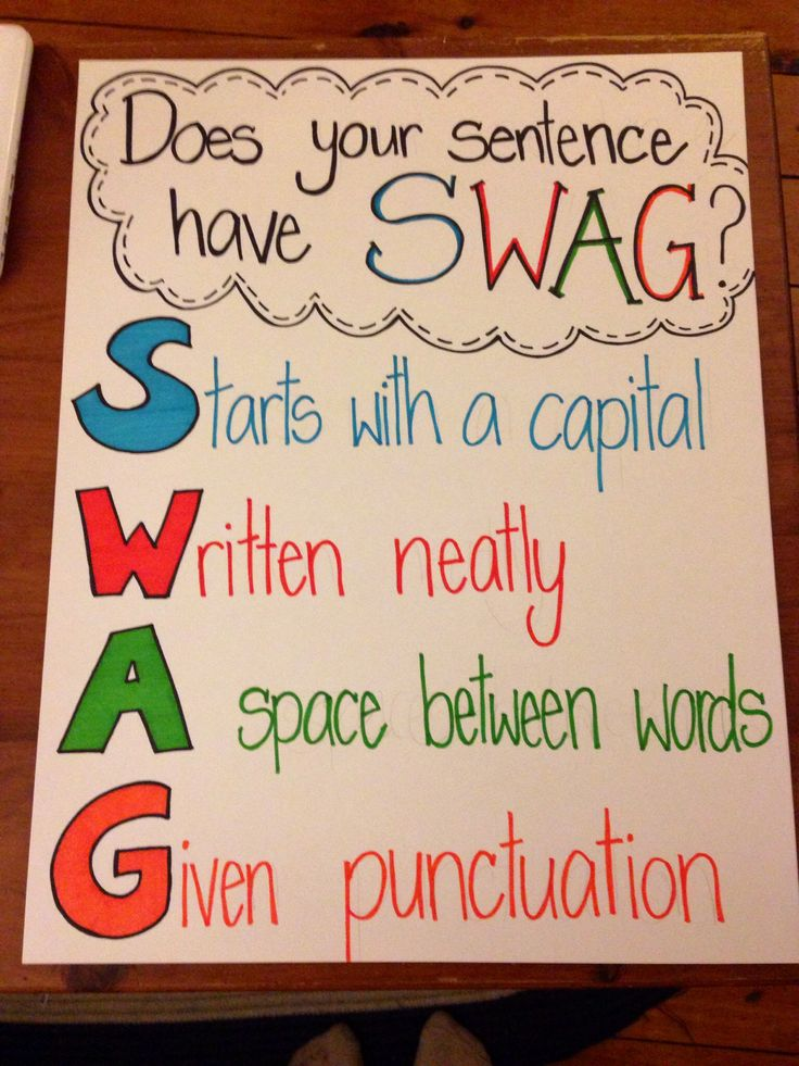 Sentence swag anchor chart