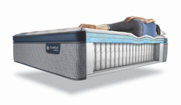 Icomfort Hybrid Tech Feature Serta Beds Mattress Bed Mattress