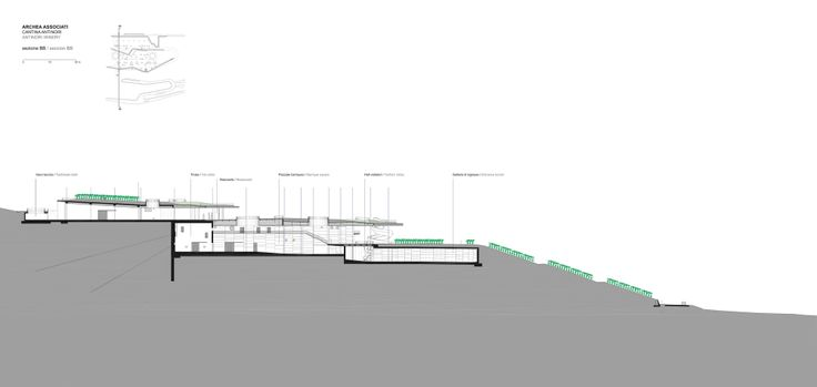 Viña Antinori / Archea Associati Antinori Winery / Archea Associati – Plataforma Arquitectura