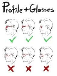 Resultado de imagen para how to draw a foot front view