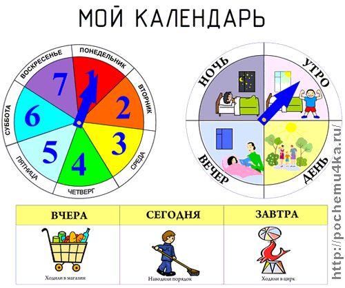 Календарь Дни недели, Части суток, стихи на русском для запоминания, распечатки