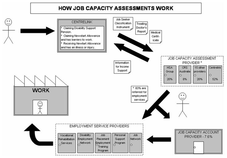 Sample Assessments (assessments) on Pinterest - sample instruction manual template