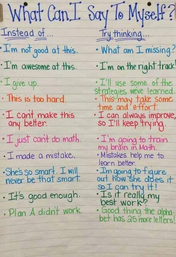 Positive self-talk Via the National Association of School's Psychologists.