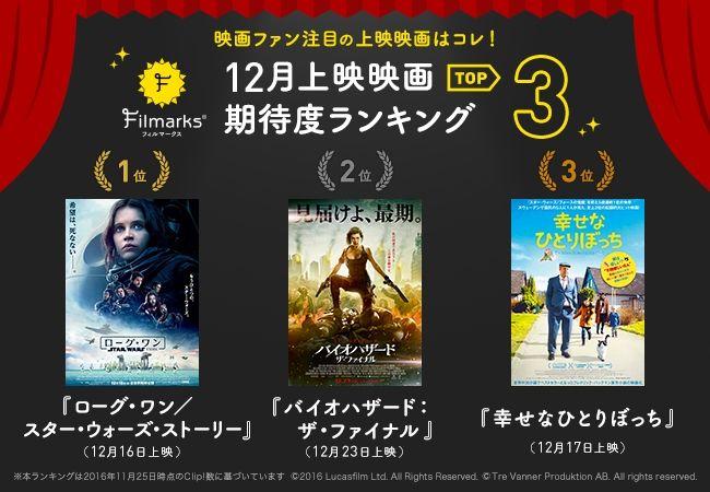Filmarks調べ 12月上映映画 期待度ランキング発表 株式会社つみきのプレスリリース