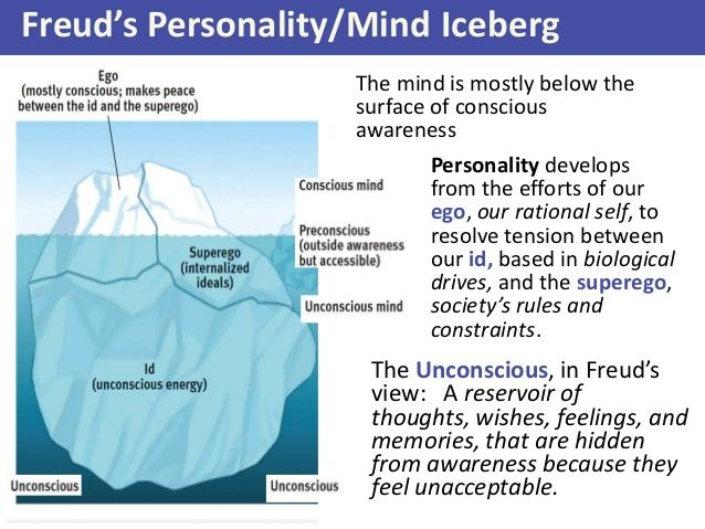 the personality theories of sigmund freud Sigmund freud, an introduction  groundwork for all subsequent personality theories - freud's theory is the most  smartass/james/academic/psychology/freud.