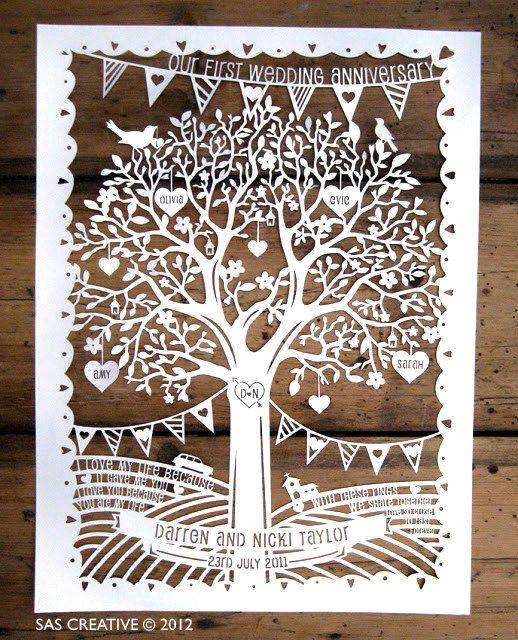 25+ best Family tree software ideas on Pinterest