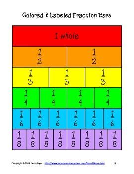 This freebie has 4 different options for printing fraction bars. You can choose the one that is best for your class. 1) Blank Fraction Bars 2) Colored Fraction Bars 3) Labeled Fraction Bars 4) Colored and Labeled Fraction Bars I suggest using card stock to make fraction bars. Students can use fraction bar pieces as manipulatives to solve problems.