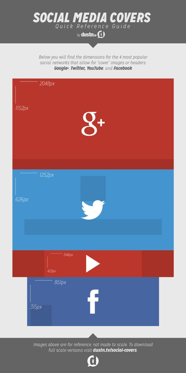 Google+, Twitter, YouTube, Facebook Cover Photo Dimensions via @ChurchMag