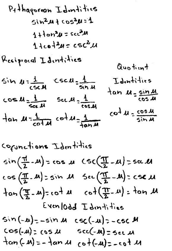 Useful trig identities maths – Pythagorean Identities Worksheet