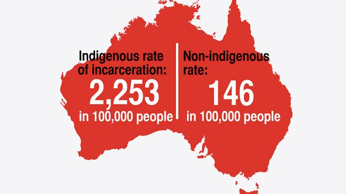 25 years after the Royal Commission into Aboriginal Deaths in Custody handed down its recommendations, the rate of Indigenous deaths in prison remain relatively stagnant. Here's a breakdown of statistics, to help make sense of the nation's progress, or lack of, in this area.