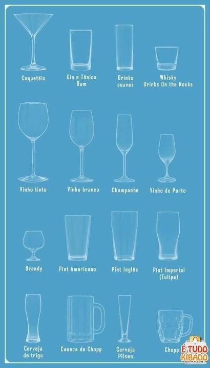 Como usar copos