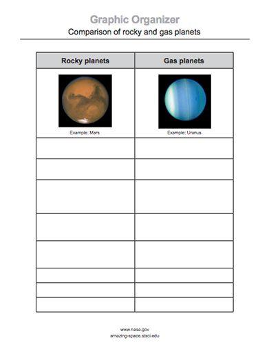 solar system graphic organizer - photo #9