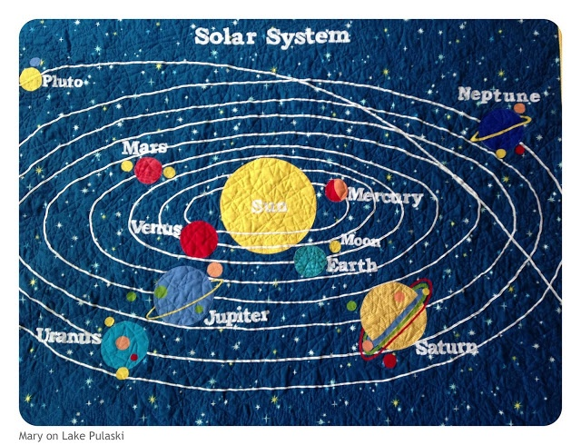 17 Best Images About Solar System Project On Pinterest