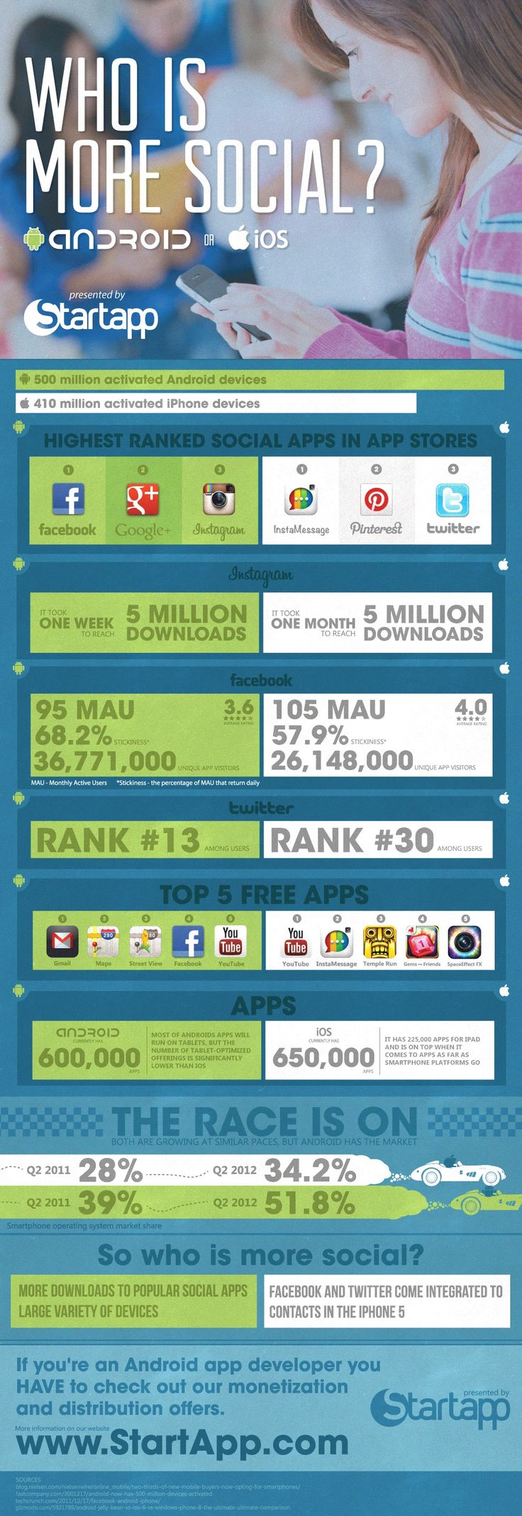 Android vs. iPhone social media wars!