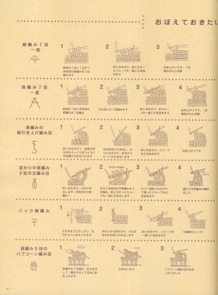 Understanding Japanese Crochet Symbols 4U // hf CrochetHolic - HilariaFina ...