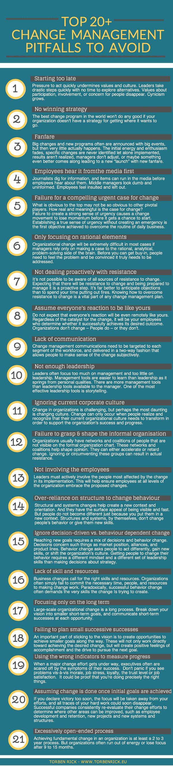 Managing organizational change management