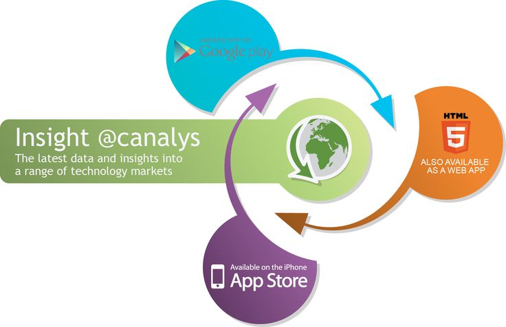 Unified Communications Analysis | Canalys