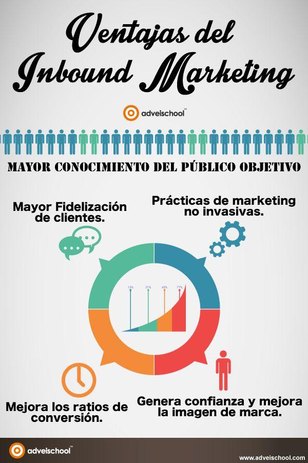 Descubre las Ventajas del Inbound Marketing y cómo te puede ayudar a mejorar tu presencia online.