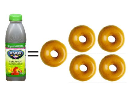 9 Surprising Foods With More Sugar Than a Krispy Kreme Doughnut -- WOW