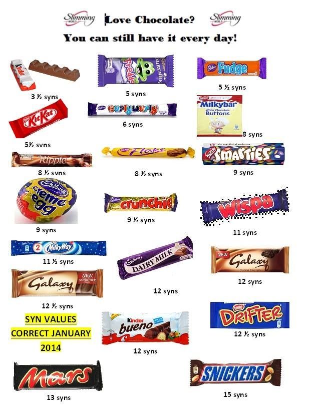 Chocolate Syns Slimming World Pinterest