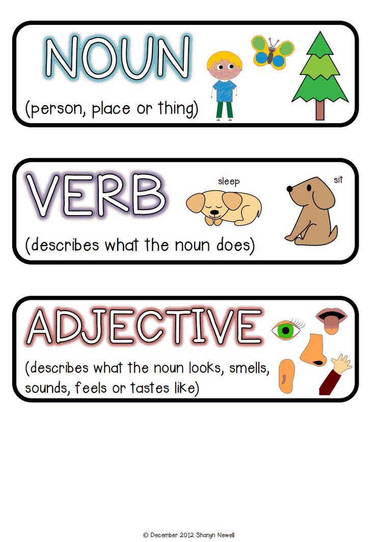 Noun Verb Adjective Sort.pdf Nouns verbs adjectives
