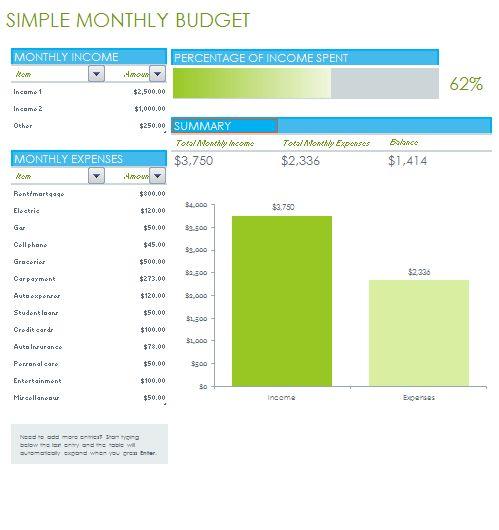 Cele mai bune 25+ de idei despre Monthly budget template pe Pinterest - monthly summary report template
