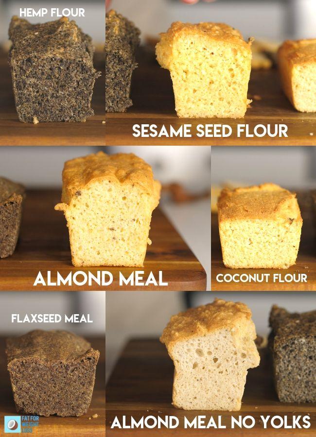 Keto Bread Recipe Almond Recipes Keto Flour Low Carb Bread