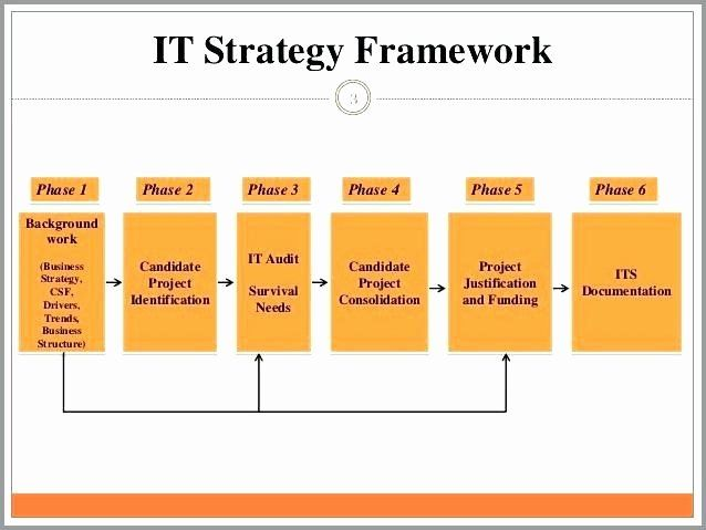 Information Technology Planning Template Inspirational Information Technology Strategic Plan Template New It Information Technology Business Impact Templates