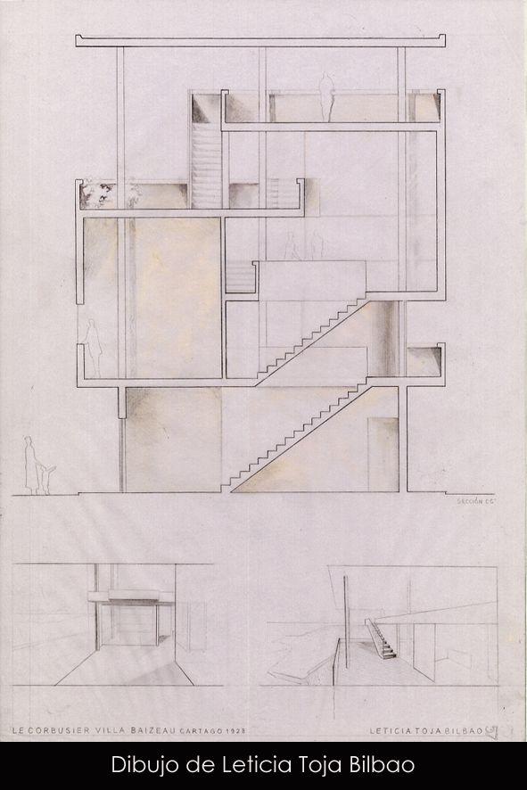 Le Corbusier   Villa Baizeau [Villa Cartago]   1927