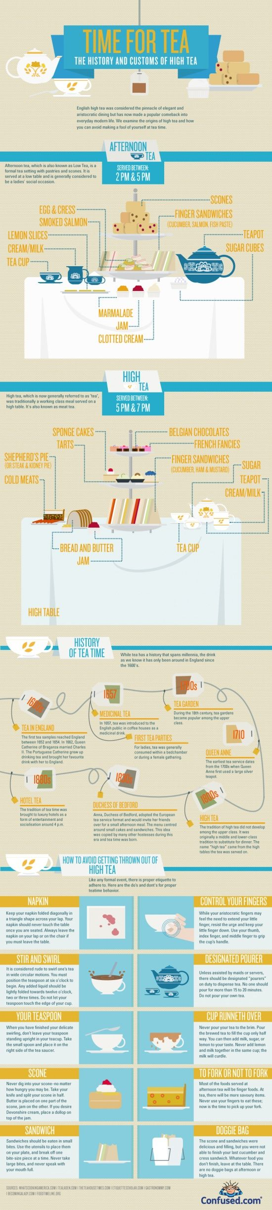 high tea rules infographics