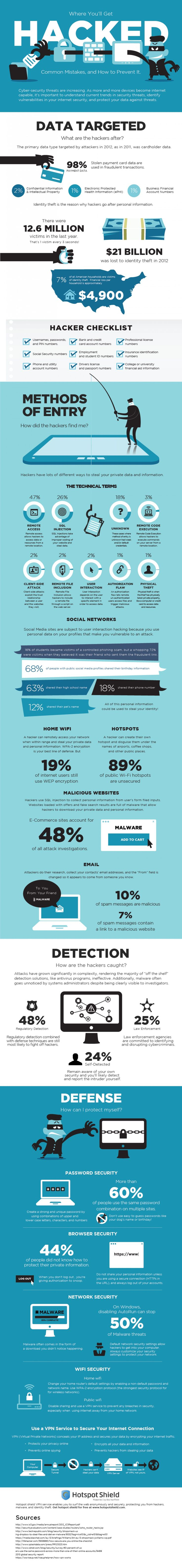 How To Protect Yourself From Hackers Infographic