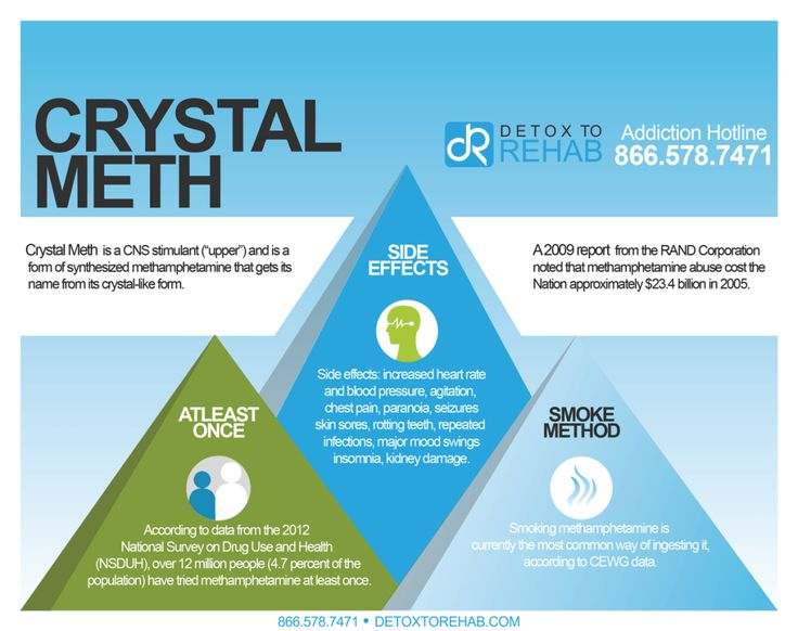 Complete guide to substance abuse crystal meth explaining signs