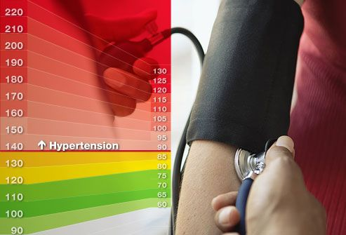 If your blood pressure is extremely high, there may be certain symptoms to look out for,including:  Severe headacheVision problemsChest painDifficulty breathingIrregular heartbeatBlood in the urinePounding in your chest, neck, or ears  If you have any of these symptoms, see a doctor immediately. You could be having a hypertensive crisis that could lead to a heart attack or stroke.