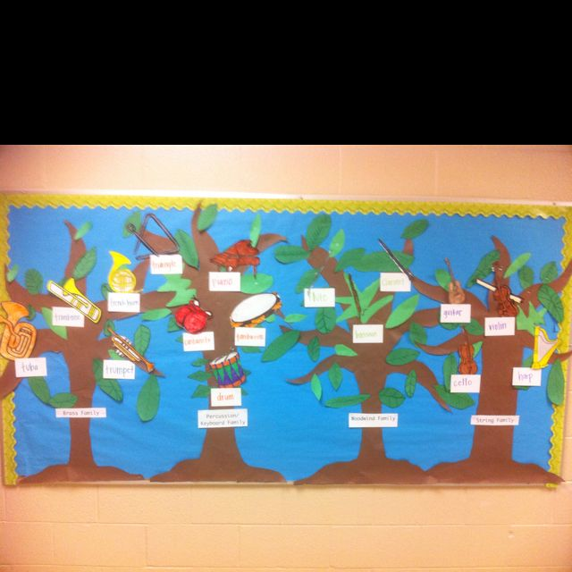 """Music family trees. Titled """"We are Family!"""""""