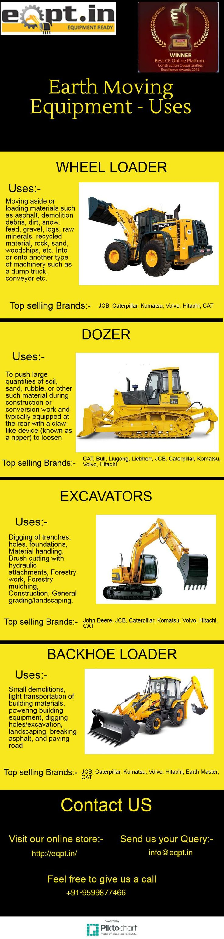 Find Earthmoving Equipment for rent From heavy equipment like backhoes, excavators, and bulldozers, to light equipment like scissor lifts, pumps, and air compressors in your area. Get equipment rental rates and reserve online or contact us @ 9599877466