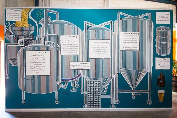 Six String Brewery. Erina Central Coast. #craftbeer #beer #restaurant www.hunterhunter.com.au